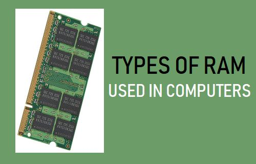 what is the function of RAM
